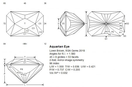 Aquarian Eye facet design