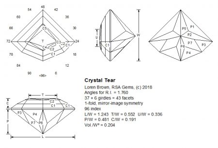 Crystal Tear facet design