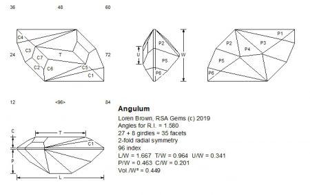 Angulum1 facet design