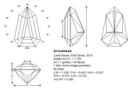 Arrowhead facet design