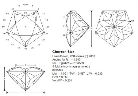 Chevron Star facet design