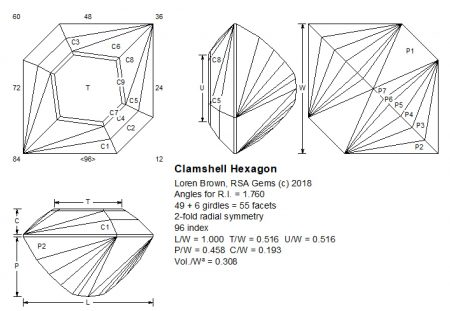 Clamshell Hexagon facet design