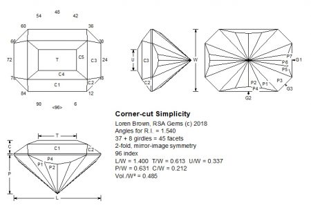 Corner cut simplicity