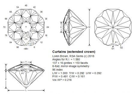 Curtains 8X facet design