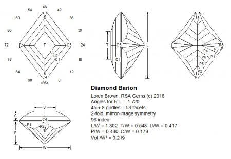 Diamond Barion facet design