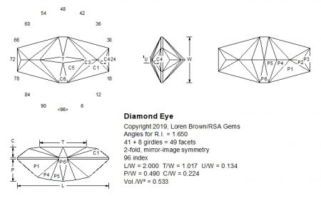 Diamond Eye facet design