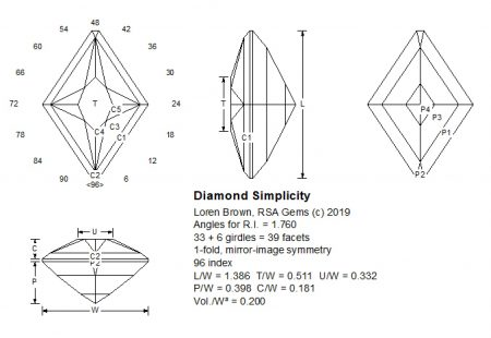 Diamond simplicity facet design
