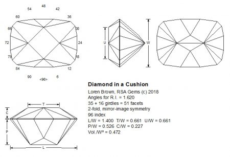Diamond in a cushion facet design