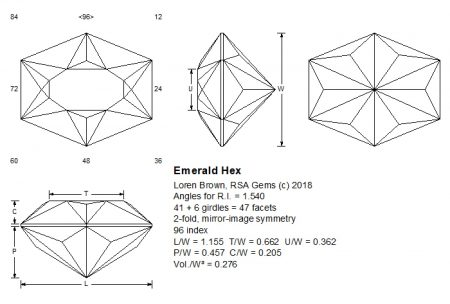 EmeraldHex facet design