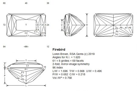 Firebird facet design