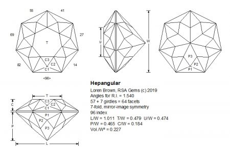Hepangular facet design