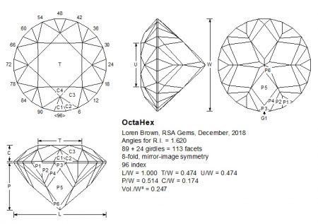 OctaHex