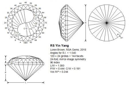 RS Yin Yang