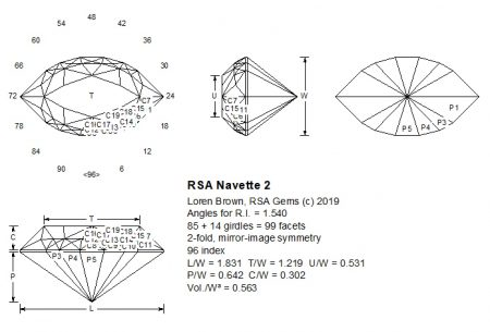 RSA Navette 2