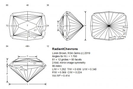 Radiant Chevrons