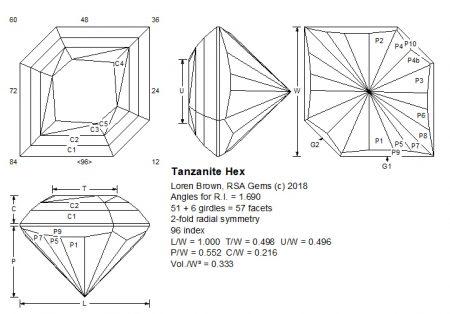 Tanzanite Hex
