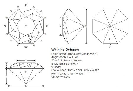 Whirling Octagon